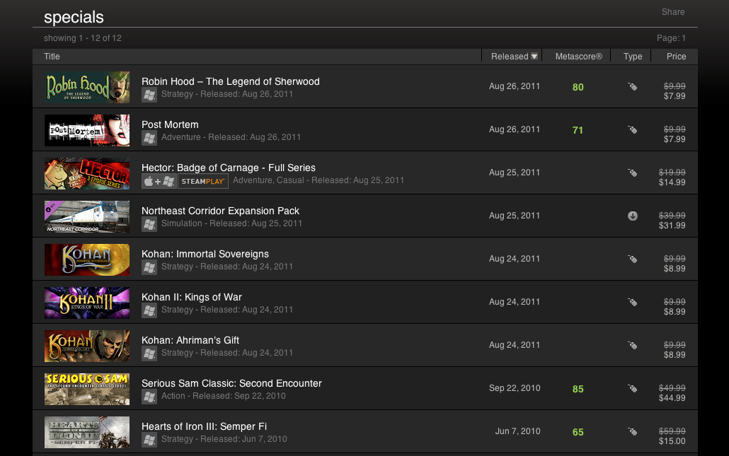 Download A Pc Game Free Games Steam Discount ~ Cheap Best